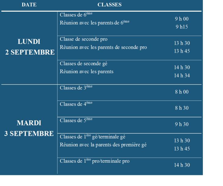 dates de rentrée 2019